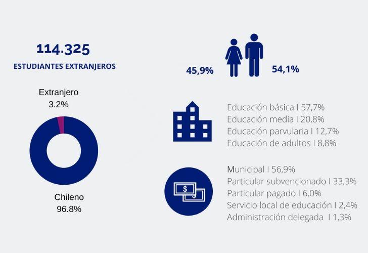 Imagen con datos de porcentaje