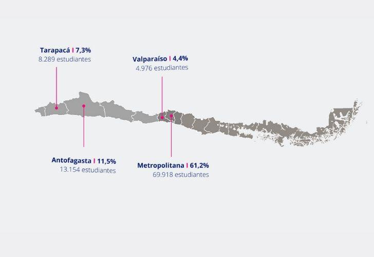 Mapa Chile con porcentajes