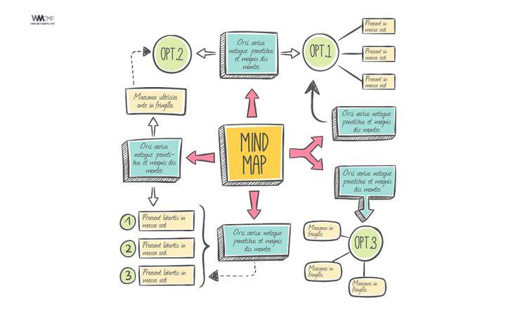 Razones Por Las Que Debes Usar Los Mapas Conceptuales En Tus Clases
