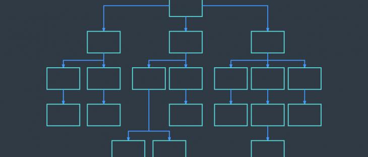 mapa conceptual con una estructura de arriba a abajo