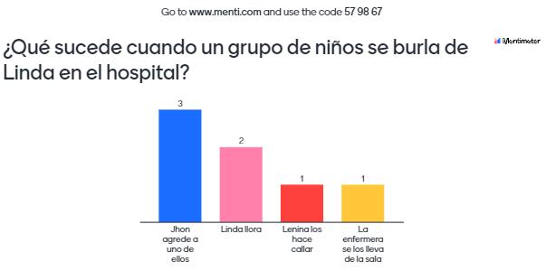 Grafico de Mentimeter