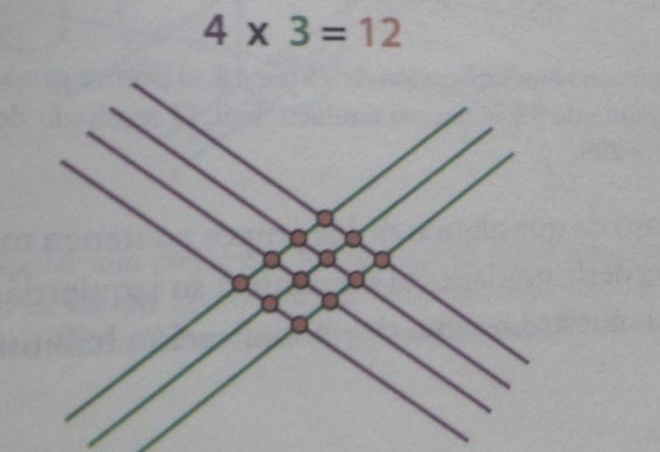 Ecuación matemática