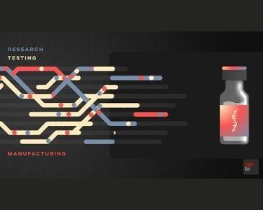 En la imagen se ve un pantallazo del video TED, en donde mediante líneas se entrelazan los procesos de creación de vacunas; mostrando que todo es un trabajo en conjunto