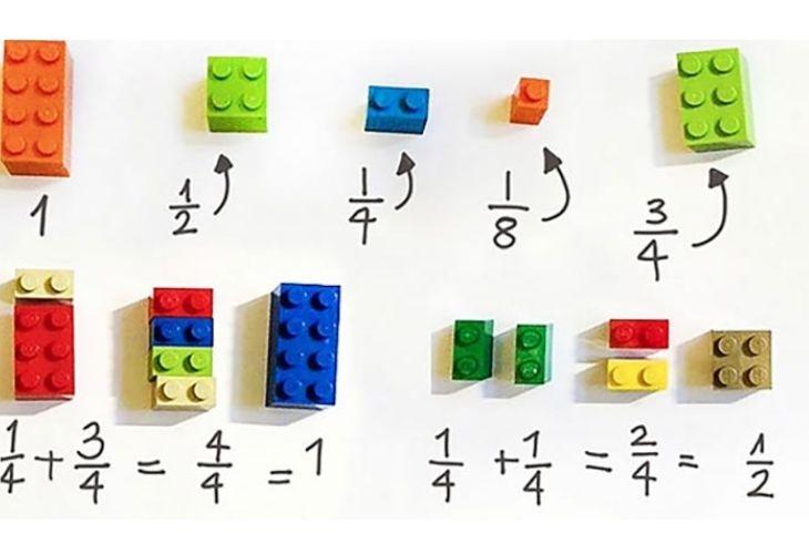 Fracciones con lego